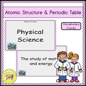 Atomic Structure And Periodic Table Vocabulary Cards By Teaching Tykes