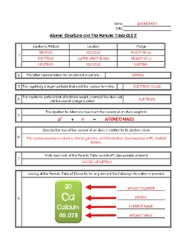 Atomic Structure and Periodic Table Quiz