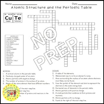 Atomic Structure and Periodic Table Crossword Puzzle