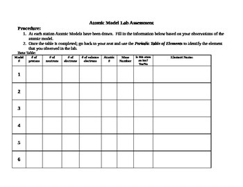 Atomic Structure and Periodic Table of Elements Activity