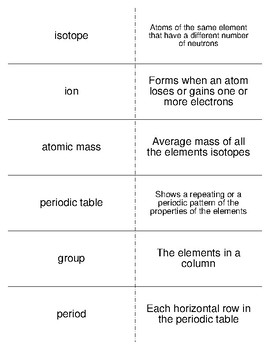 Atomic Structure and the Periodic Table Flash Cards for Physical Science
