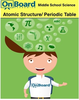Atomic Structure and the Periodic Table-Interactive Lesson