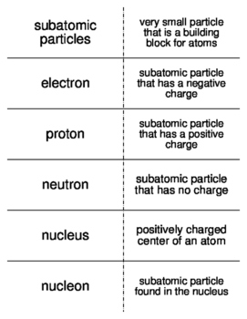 Atomic structure and the periodic table vocab flash cards for atomic structure and the periodic table vocab flash cards for general chemistry urtaz Choice Image