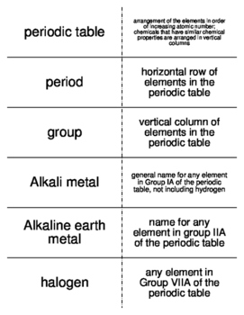 Atomic Structure and the Periodic Table Vocab. Flash Cards for General Chemistry