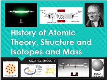Atomic Theory, Atomic Structure, Isotopes and Atomic Mass Power Point Atom