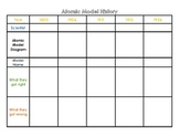 Atomic Theory Cards Activity
