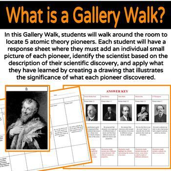 Atomic Theory Gallery Walk & Digital Interactive Slides