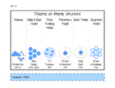 Atomic Theory Lesson