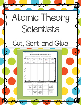 Atomic Theory Scientists Sort
