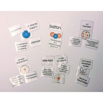 Atomic Theory Sorting Cards