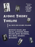 Atomic Theory Timeline Activity