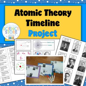atomic model timeline project