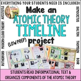 Atomic Theory Timeline Project: A Visual History of the Atom