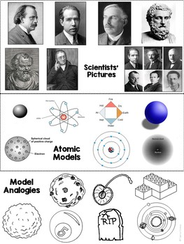 Atomic Theory Timeline Project A Visual History of the ...