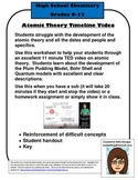 Atomic Theory Timeline Video Guide