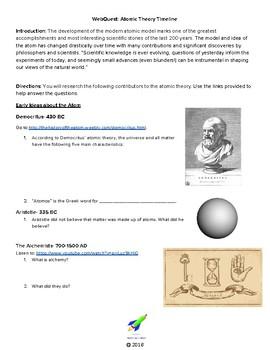 Atomic Theory Timeline WebQuest