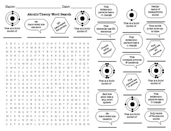 Atomic Theory Word Search