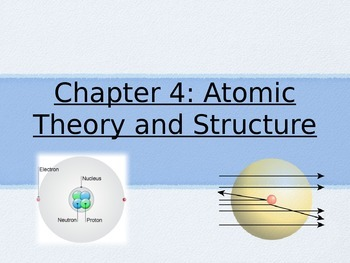 Atomic Theory and Structure Full Powerpoint!