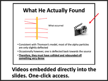 Atomic Theory and Structure Overview - A Chemistry PowerPoint Lesson