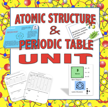 atomic unit atom structure periodic table bohr lewis models molecular mass