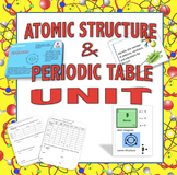 Atomic Unit: Atom Structure, Periodic Table, Bohr & Lewis Models, Molecular Mass