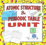 Atomic Structure Unit: Atoms, Periodic Table, Bohr & Lewis