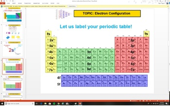 Atomic history Lewis dot and Bohr model and Electron configuration