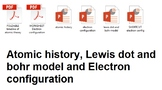 Atomic history Lewis dot and Bohr model and Electron confi
