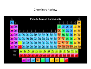 Atomic structure, Periodic table, and Reactivity Review