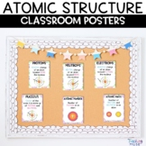 Parts of the Atom Anchor Chart Classroom Decor Posters