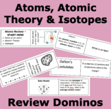 Atoms, Atomic Theory & Isotopes Review Dominos
