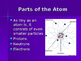Atoms-Basic Units of Matter