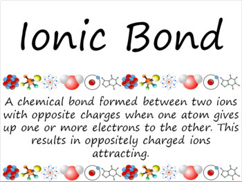 Chemistry: Atoms, Bonding, and the Periodic Table Word Wall Vocabulary Cards