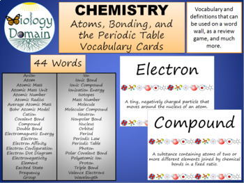 Atoms, Bonding, and the Periodic Table Vocabulary Cards