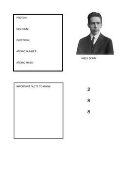 Atoms Book Notes