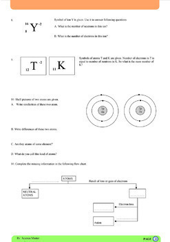 Atoms / Atomic Structure Full Pack Unit