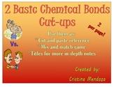 Atoms Chemical bonds Atomic Bonds in basic chemistry
