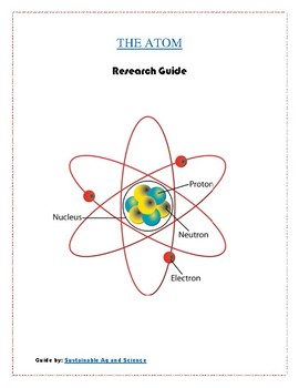 Atoms: Chemistry for Kids: Research Guide