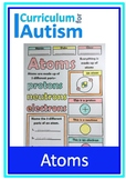 Atoms Coloring Visual Notes Autism Science