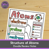 FREE Structure of an Atom Color Doodle Sheet Middle School Chemistry Science