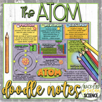 Atoms Doodle Notes (NGSS Aligned)