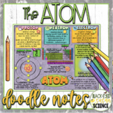 Atoms Squiggle Sheets & Understanding Checkpoint (quiz) (NGSS Aligned)