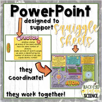 Atoms Doodle Notes-Power Point