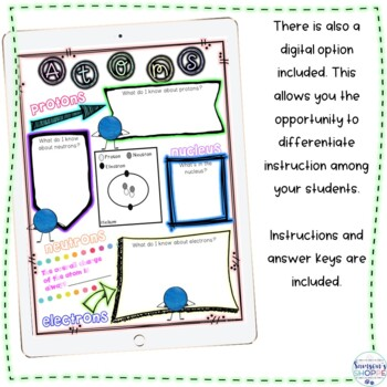 Atoms Doodle Sketch Notes Review Activity