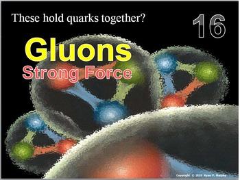 Atoms Quiz Game