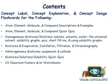 Atoms Elements Molecules Compounds Mixtures Solutions Flash Cards 2017