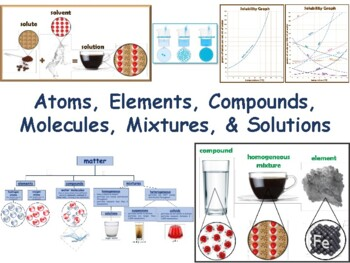 Atoms, Elements, Molecules And Compounds Worksheets & Teaching ...