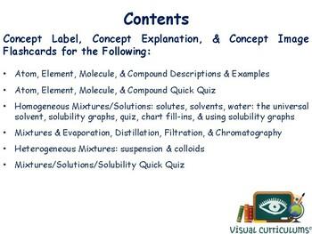 Atoms Elements Molecules Compounds Mixtures Solutions Lesson & Flash Cards 2017