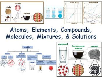 Elements Molecules Compounds Mixtures Worksheets & Teaching ...