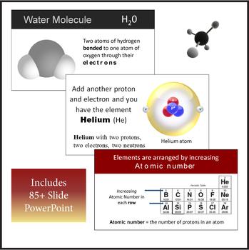 Atoms, Atomic Structure, Elements, Periodic Table, Molecules Bundle
